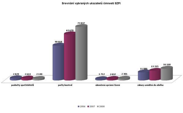 graf2008.jpg